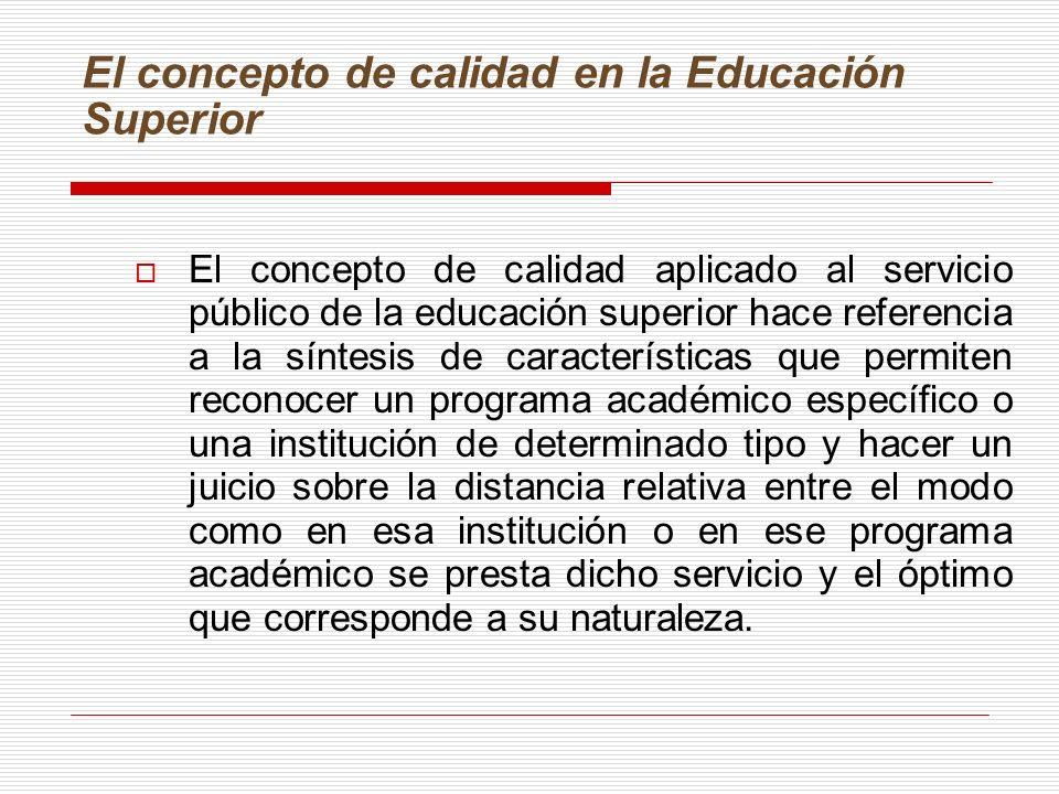 El concepto de calidad en la Educación Superior