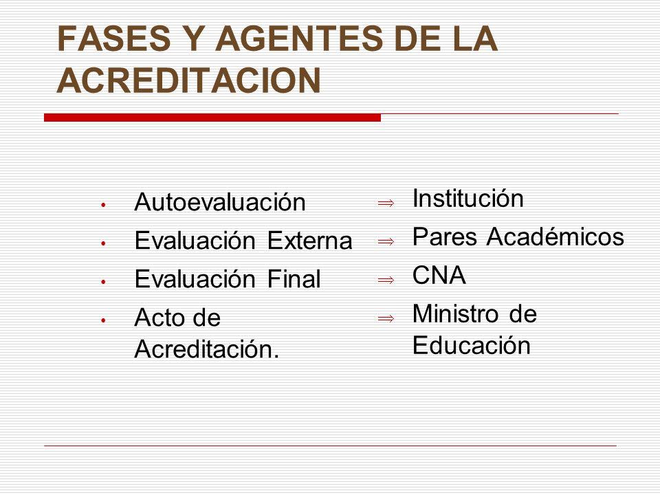 FASES Y AGENTES DE LA ACREDITACION