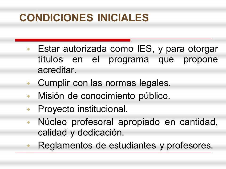 CONDICIONES INICIALES