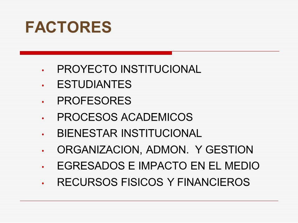 FACTORES PROYECTO INSTITUCIONAL ESTUDIANTES PROFESORES