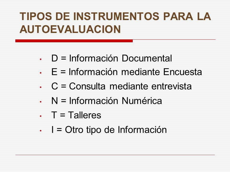 TIPOS DE INSTRUMENTOS PARA LA AUTOEVALUACION