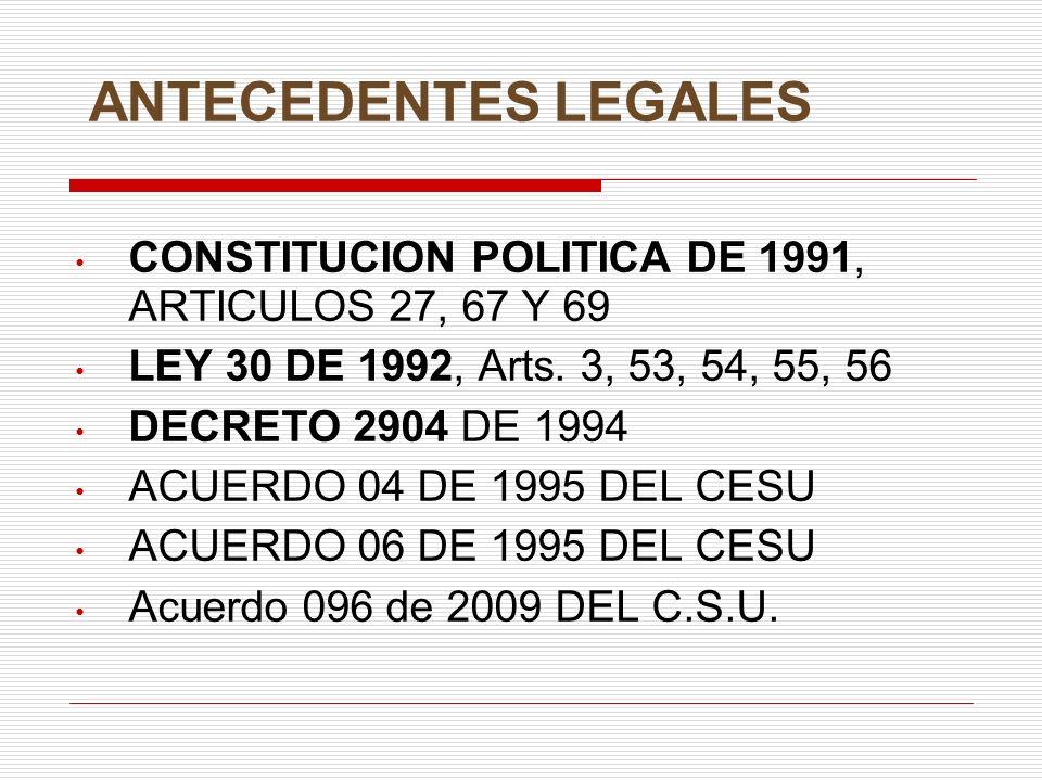 ANTECEDENTES LEGALES CONSTITUCION POLITICA DE 1991, ARTICULOS 27, 67 Y 69. LEY 30 DE 1992, Arts. 3, 53, 54, 55, 56.