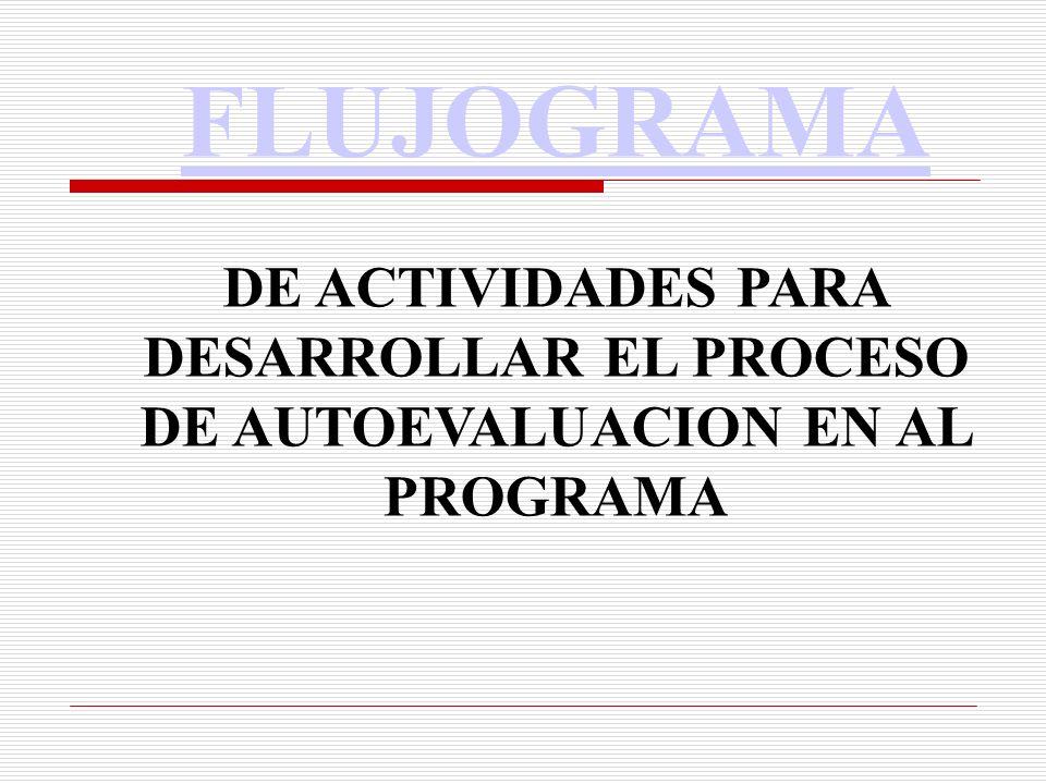 FLUJOGRAMA DE ACTIVIDADES PARA DESARROLLAR EL PROCESO DE AUTOEVALUACION EN AL PROGRAMA