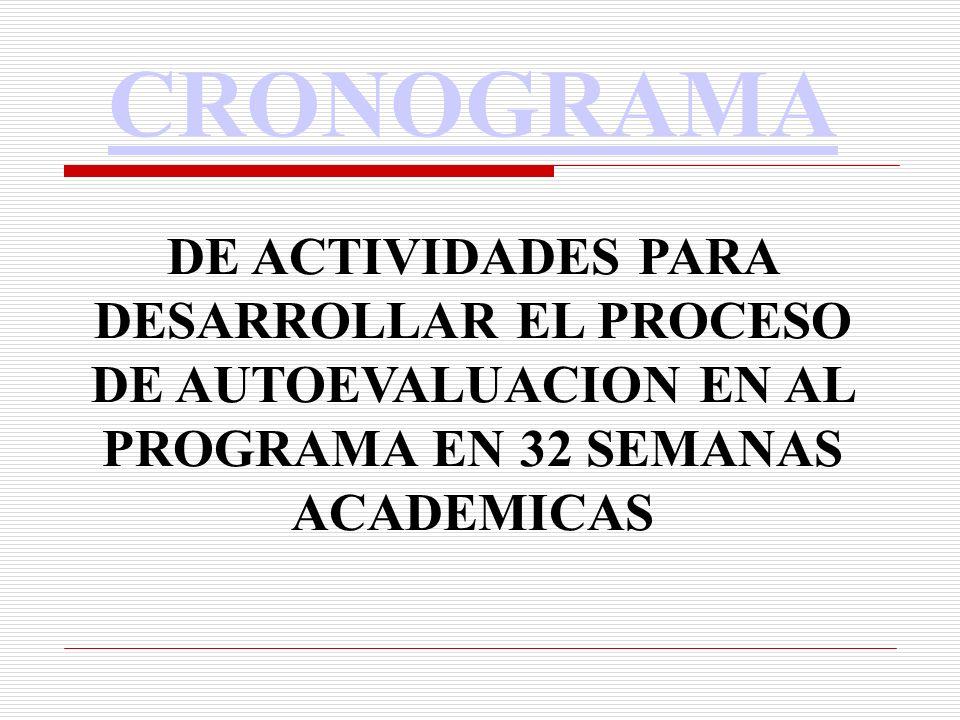 CRONOGRAMA DE ACTIVIDADES PARA DESARROLLAR EL PROCESO DE AUTOEVALUACION EN AL PROGRAMA EN 32 SEMANAS ACADEMICAS.