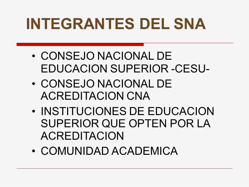 INTEGRANTES DEL SNA CONSEJO NACIONAL DE EDUCACION SUPERIOR -CESU-
