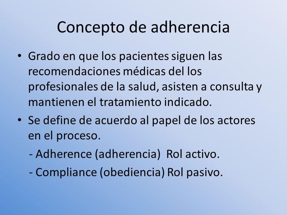 Concepto de adherencia