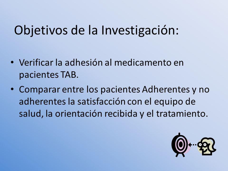 Objetivos de la Investigación: