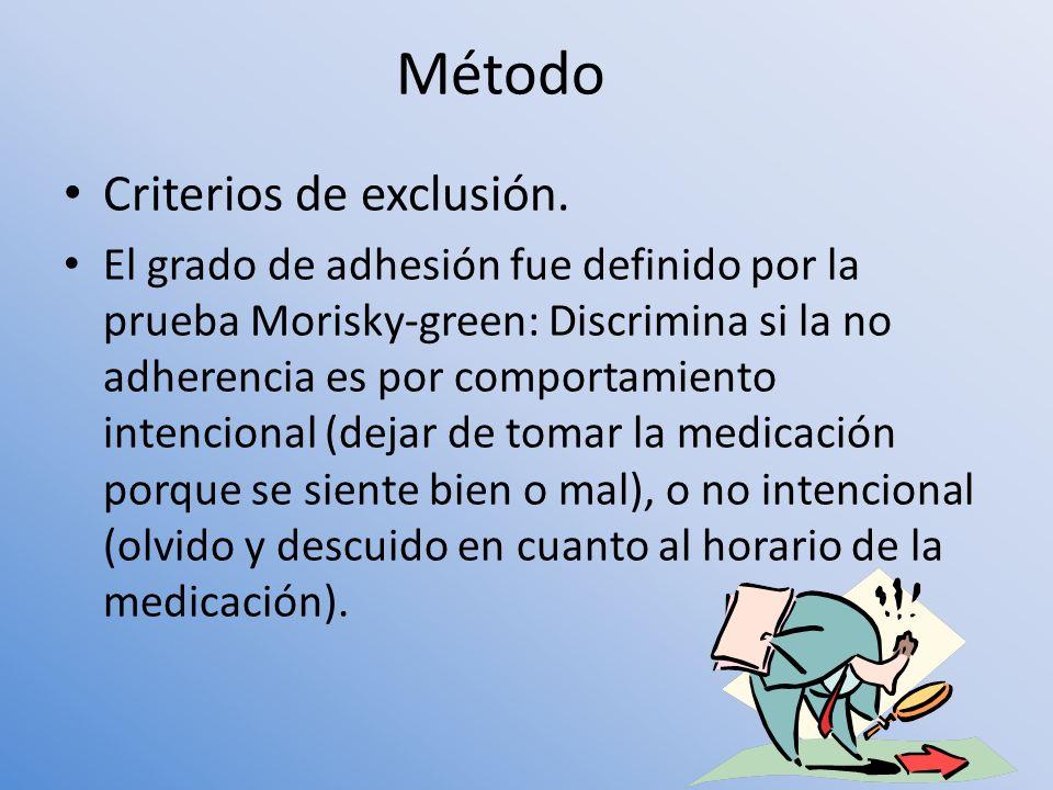 Método Criterios de exclusión.