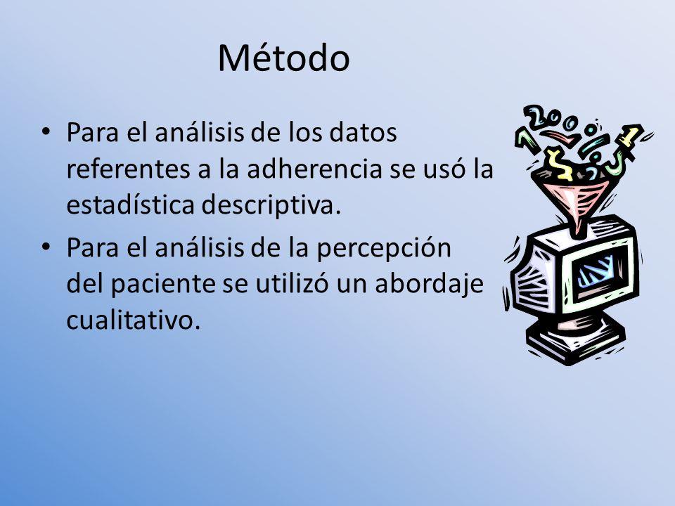 Método Para el análisis de los datos referentes a la adherencia se usó la estadística descriptiva.