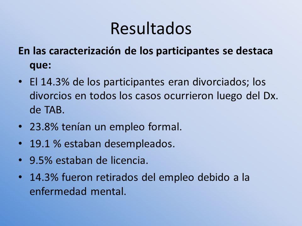 Resultados En las caracterización de los participantes se destaca que: