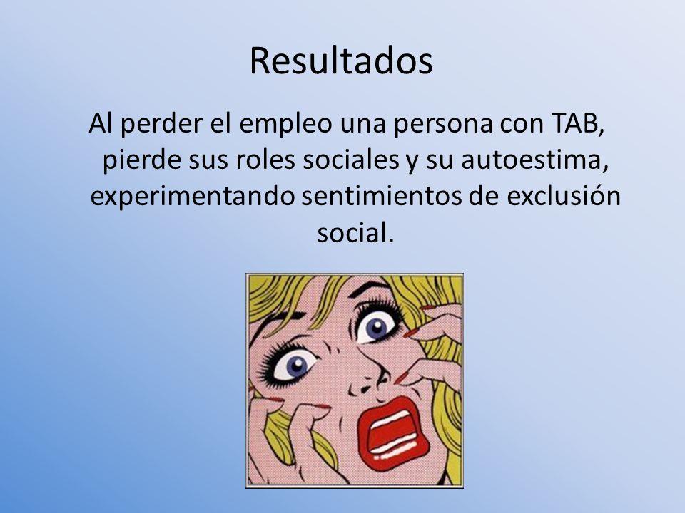 Resultados Al perder el empleo una persona con TAB, pierde sus roles sociales y su autoestima, experimentando sentimientos de exclusión social.