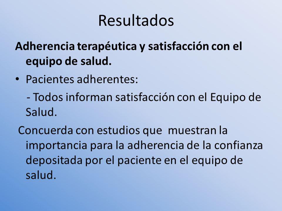 Resultados Adherencia terapéutica y satisfacción con el equipo de salud. Pacientes adherentes: