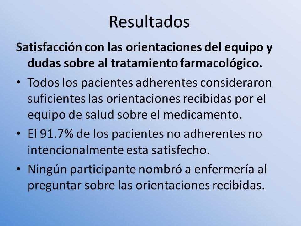 Resultados Satisfacción con las orientaciones del equipo y dudas sobre al tratamiento farmacológico.