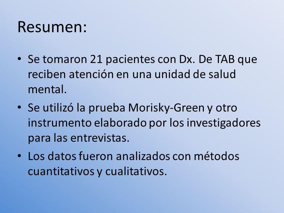 Resumen: Se tomaron 21 pacientes con Dx. De TAB que reciben atención en una unidad de salud mental.