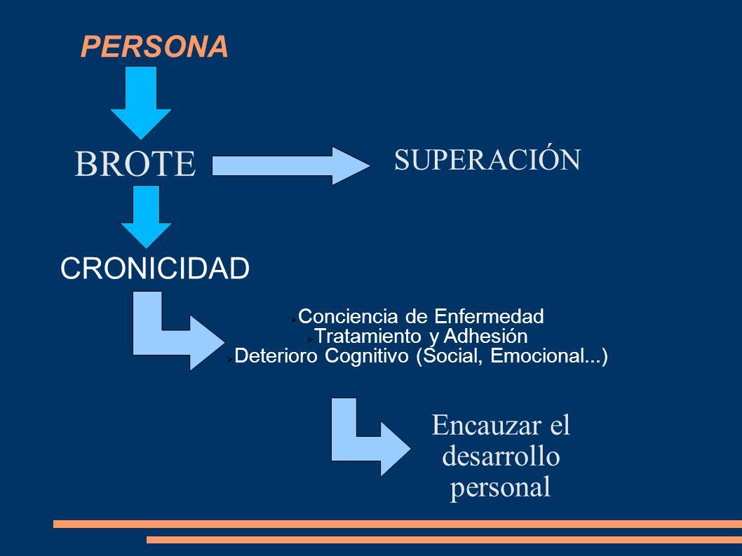BROTE PERSONA SUPERACIÓN CRONICIDAD Encauzar el desarrollo personal