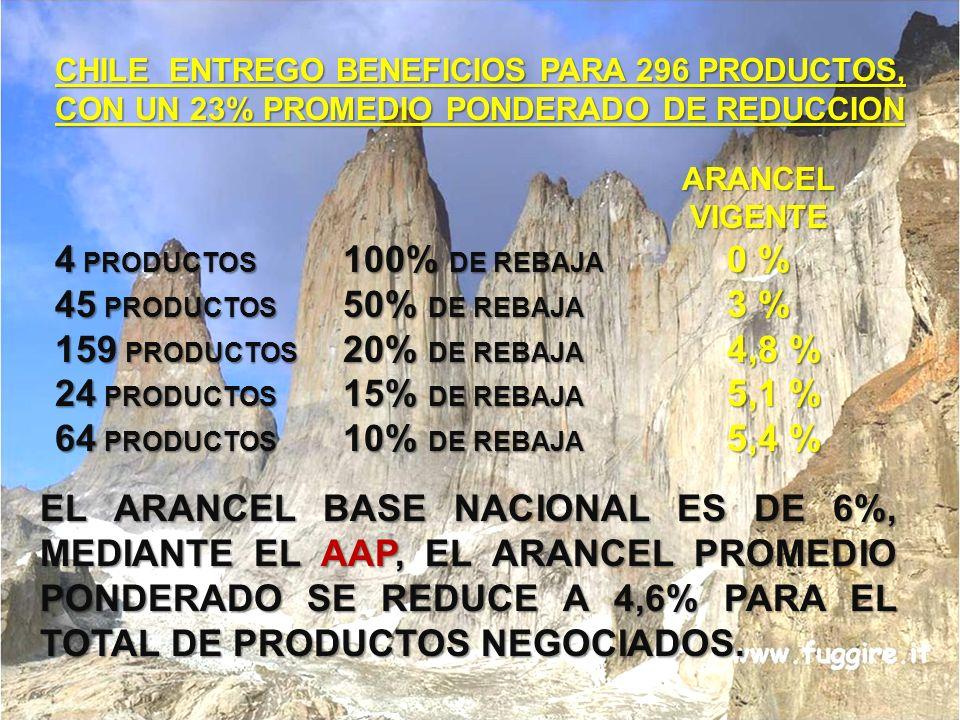 4 PRODUCTOS 100% DE REBAJA 0 % 45 PRODUCTOS 50% DE REBAJA 3 %