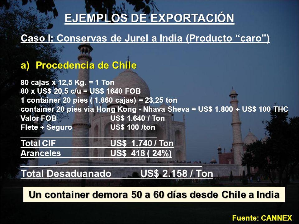 EJEMPLOS DE EXPORTACIÓN