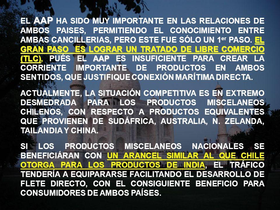 EL AAP HA SIDO MUY IMPORTANTE EN LAS RELACIONES DE AMBOS PAISES, PERMITIENDO EL CONOCIMIENTO ENTRE AMBAS CANCILLERIAS, PERO ESTE FUE SÓLO UN 1er PASO. EL GRAN PASO ES LOGRAR UN TRATADO DE LIBRE COMERCIO (TLC), PUÉS EL AAP ES INSUFICIENTE PARA CREAR LA CORRIENTE IMPORTANTE DE PRODUCTOS EN AMBOS SENTIDOS, QUE JUSTIFIQUE CONEXIÓN MARÍTIMA DIRECTA.