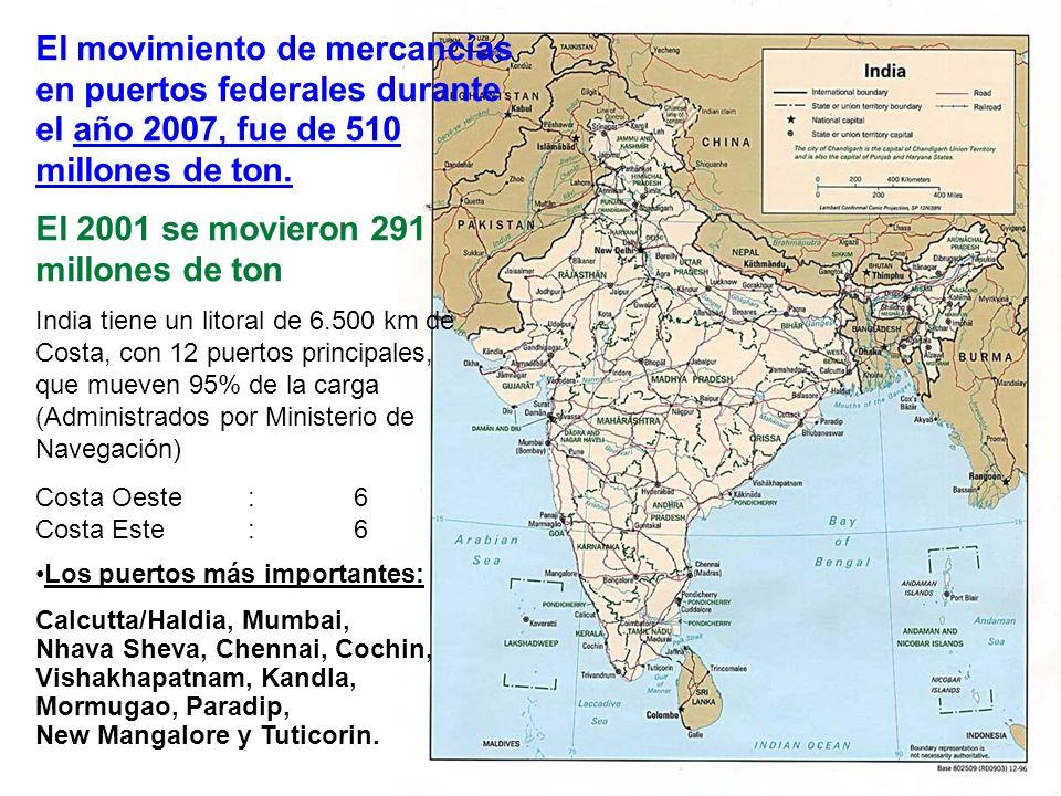 El 2001 se movieron 291 millones de ton