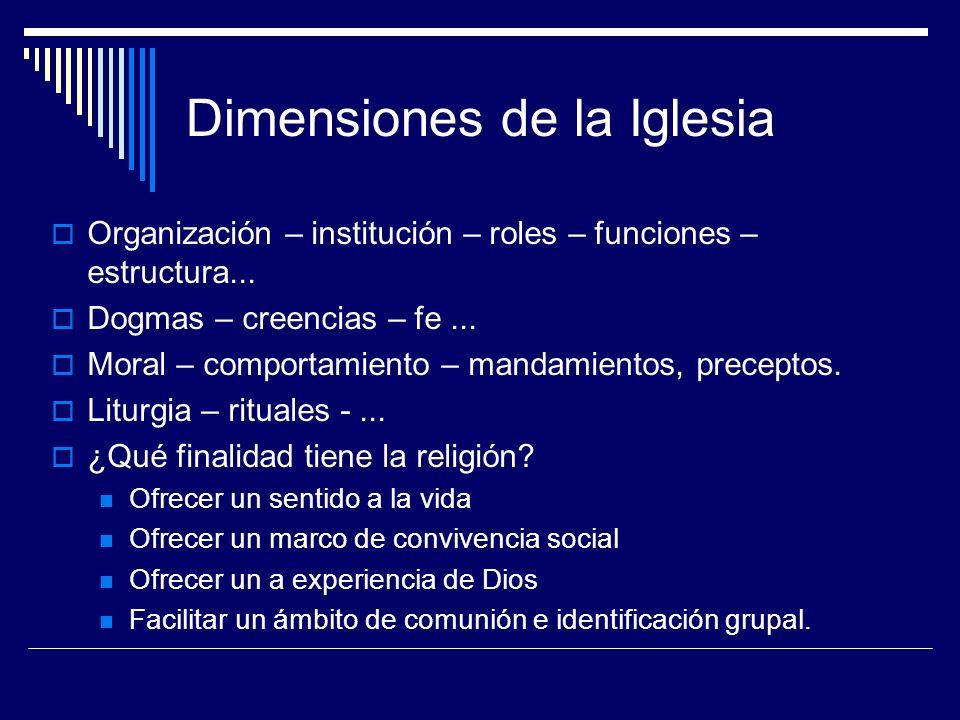 Dimensiones de la Iglesia