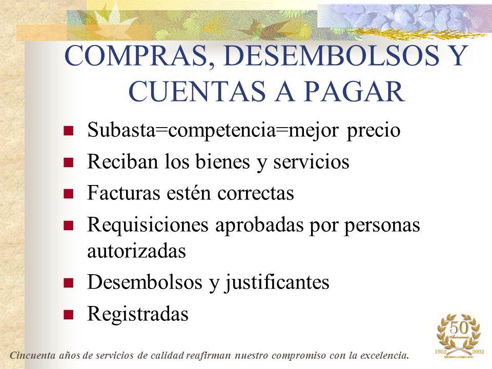 COMPRAS, DESEMBOLSOS Y CUENTAS A PAGAR