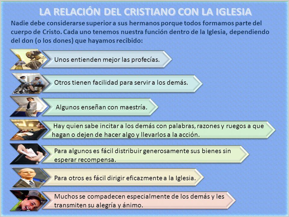 LA RELACIÓN DEL CRISTIANO CON LA IGLESIA