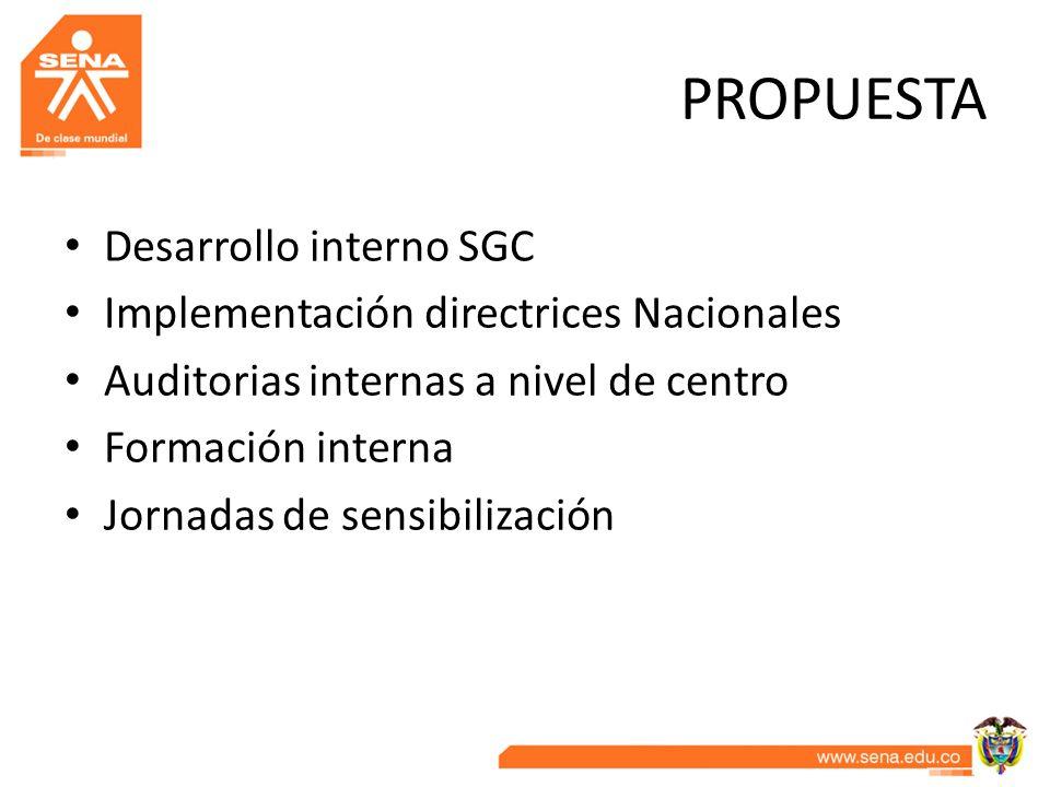 PROPUESTA Desarrollo interno SGC Implementación directrices Nacionales
