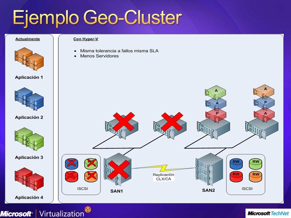 Ejemplo Geo-Cluster