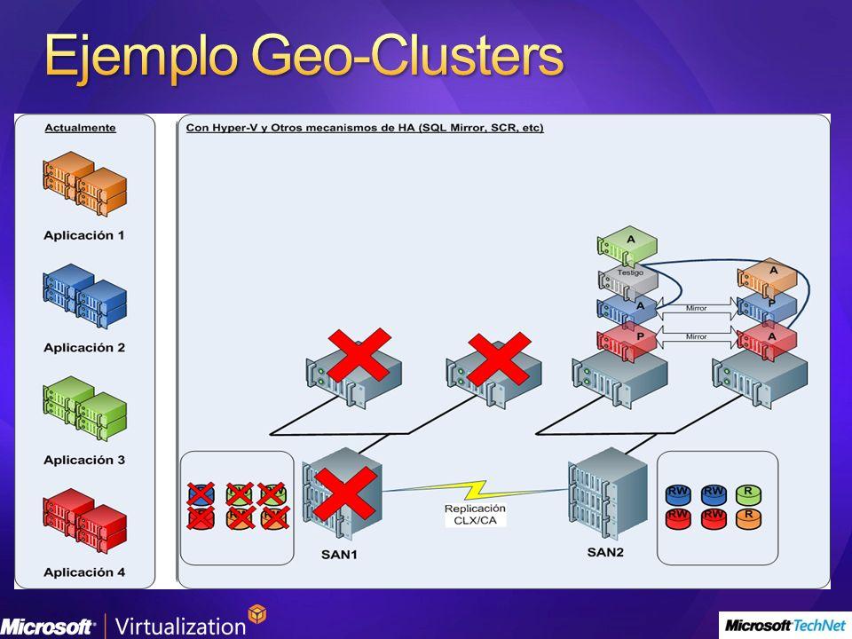 Ejemplo Geo-Clusters