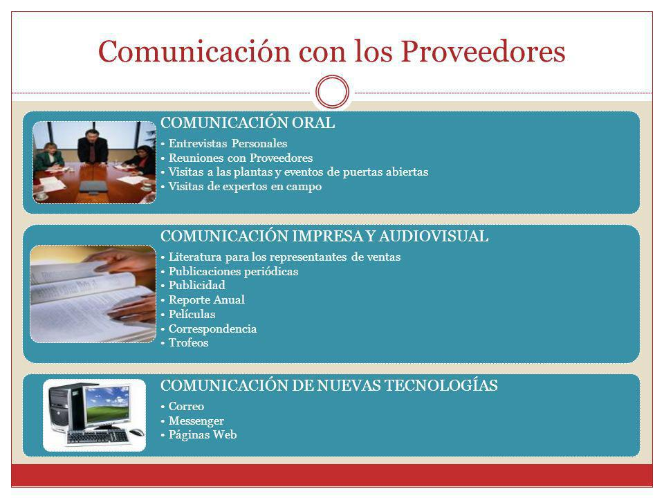 Comunicación con los Proveedores