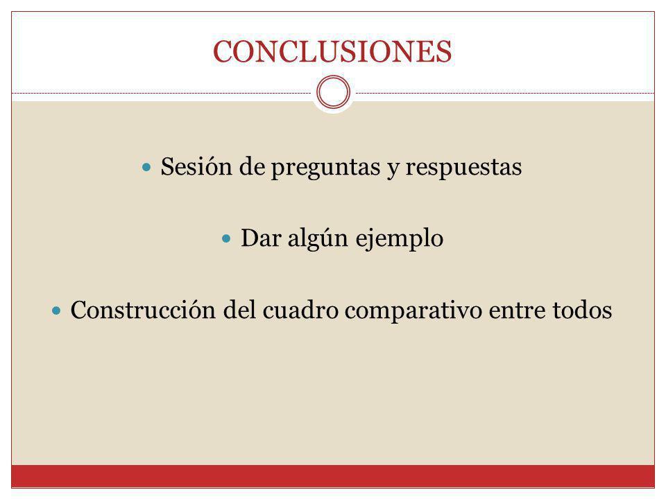 CONCLUSIONES Sesión de preguntas y respuestas Dar algún ejemplo