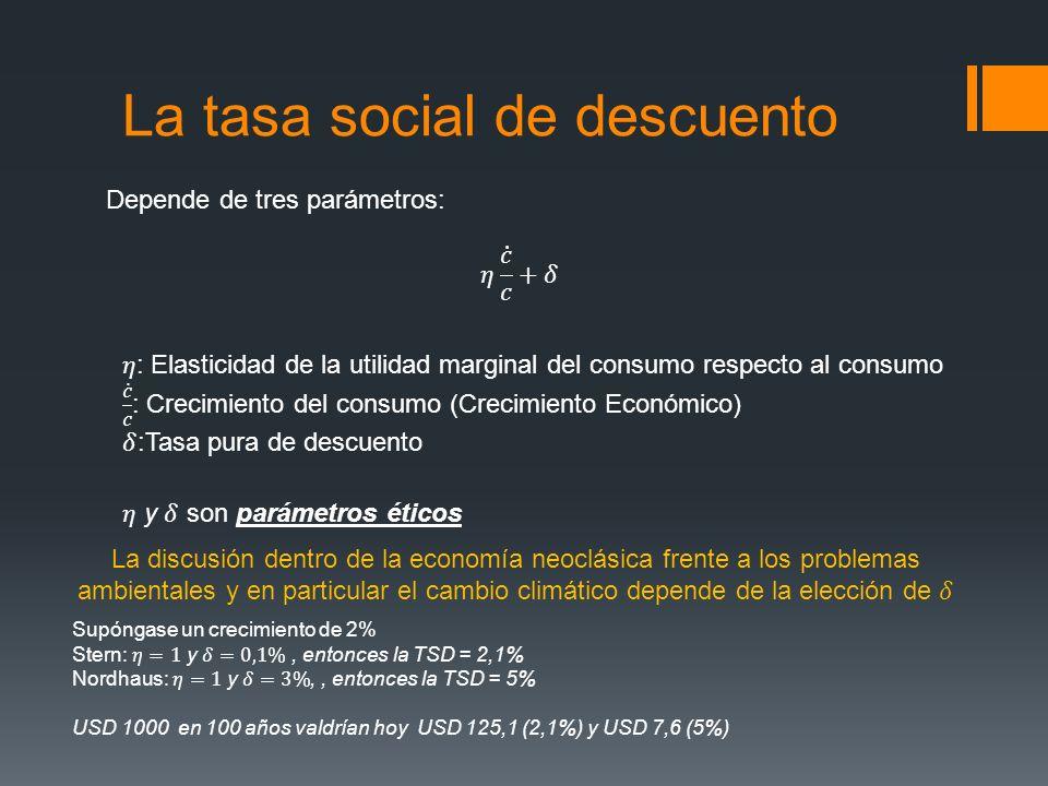 La tasa social de descuento