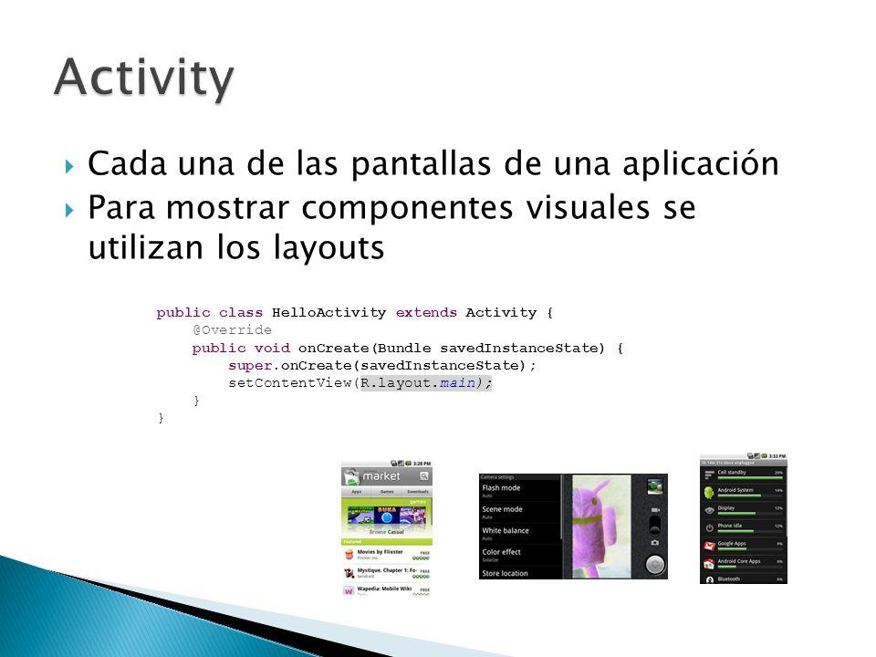Activity Cada una de las pantallas de una aplicación