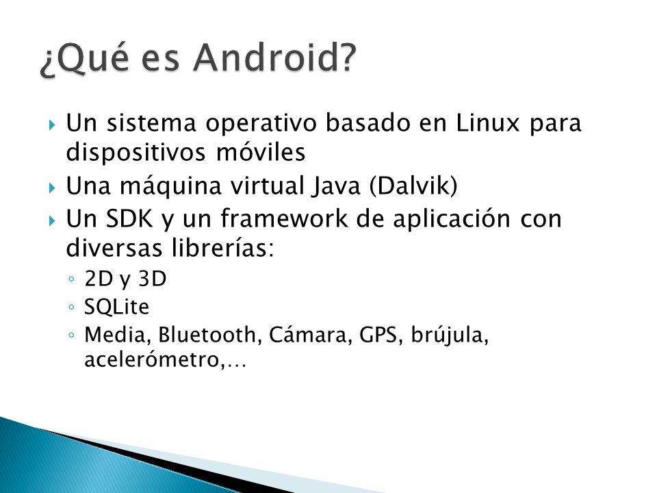 ¿Qué es Android Un sistema operativo basado en Linux para dispositivos móviles. Una máquina virtual Java (Dalvik)