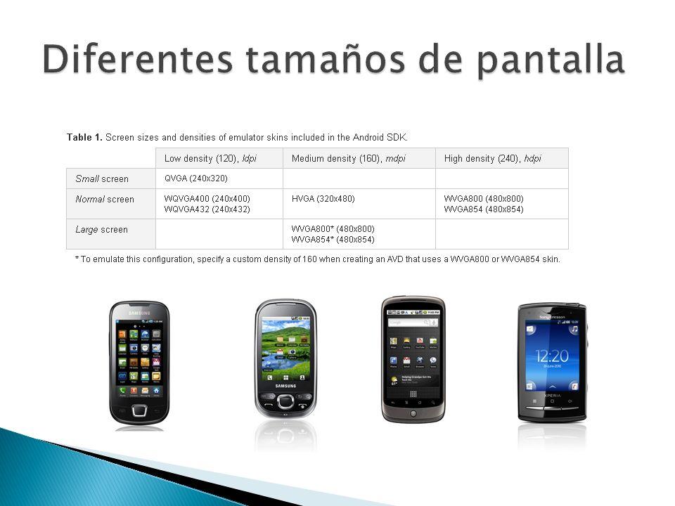 Diferentes tamaños de pantalla