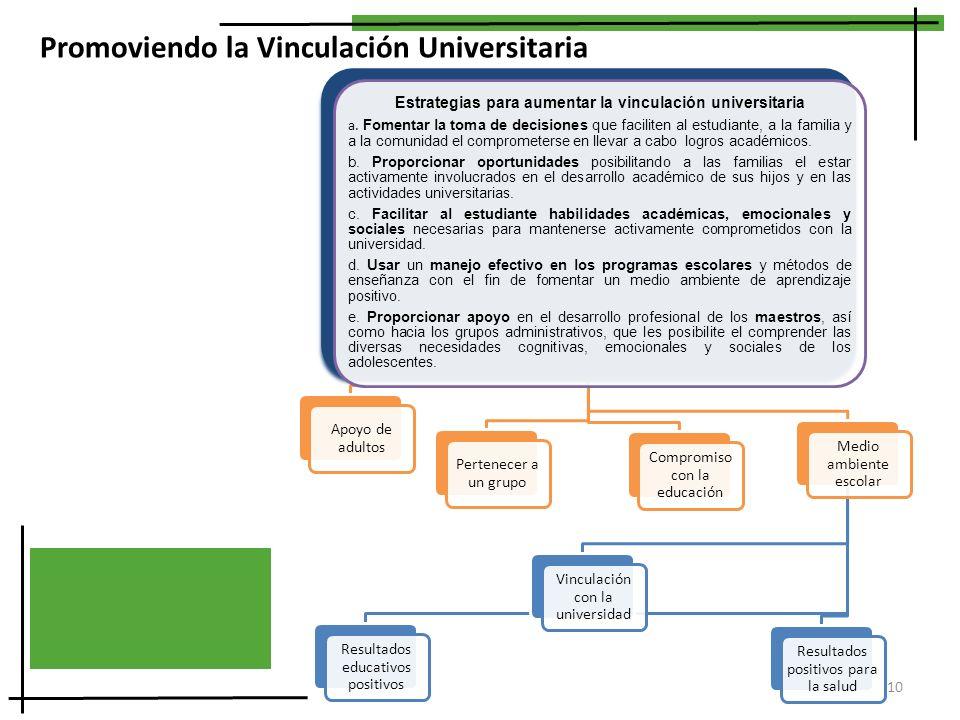 Estrategias para aumentar la vinculación universitaria