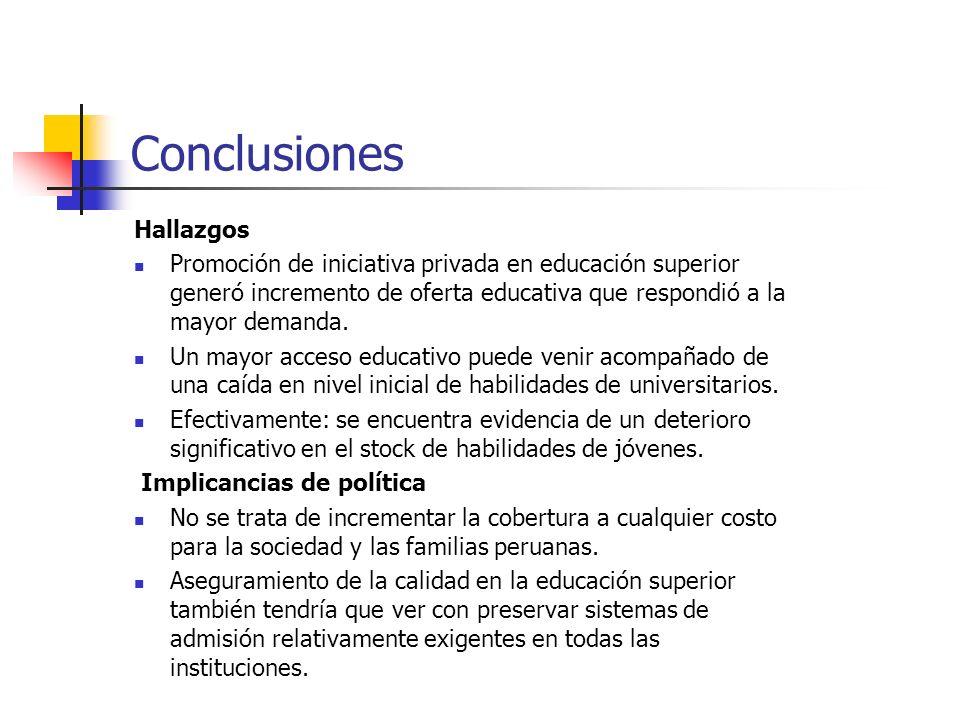 Conclusiones Hallazgos