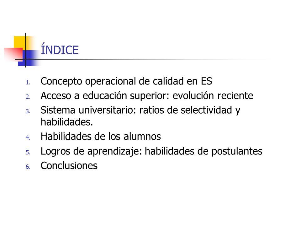 ÍNDICE Concepto operacional de calidad en ES