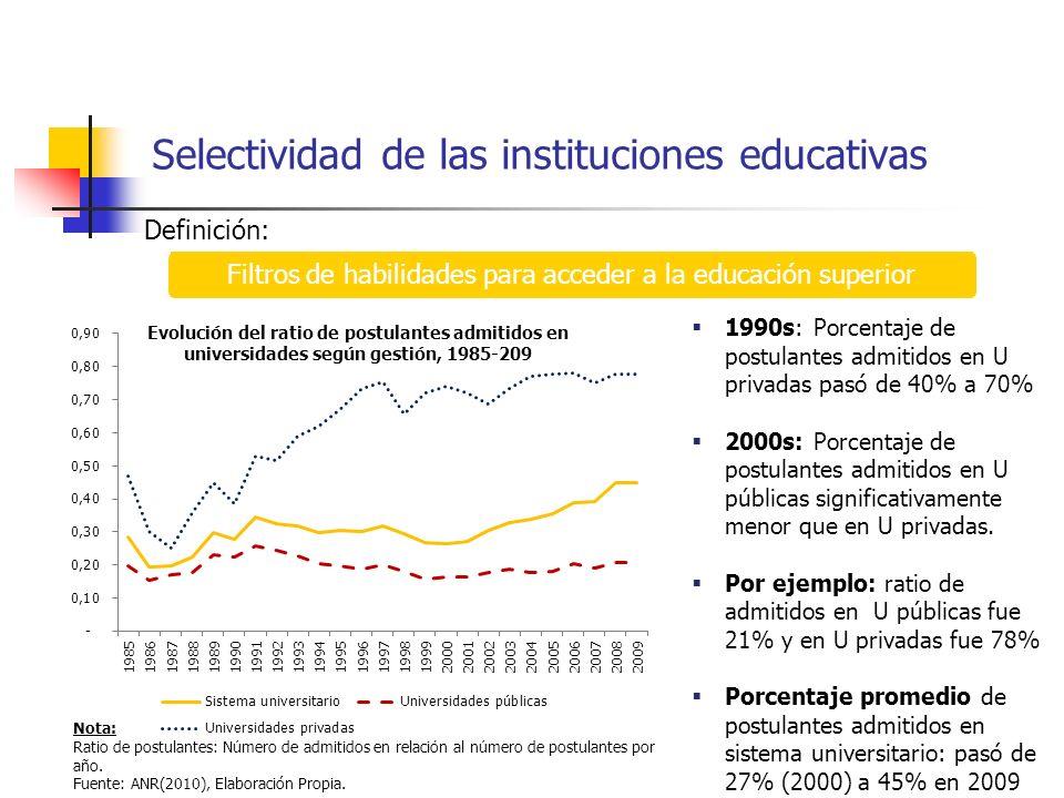 Selectividad de las instituciones educativas