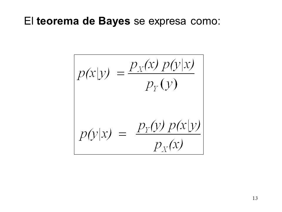El teorema de Bayes se expresa como: