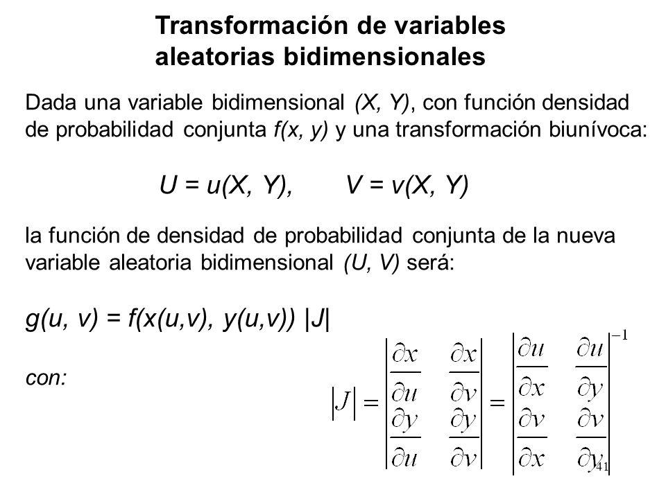 Transformación de variables aleatorias bidimensionales