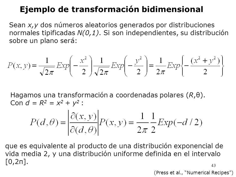 Ejemplo de transformación bidimensional