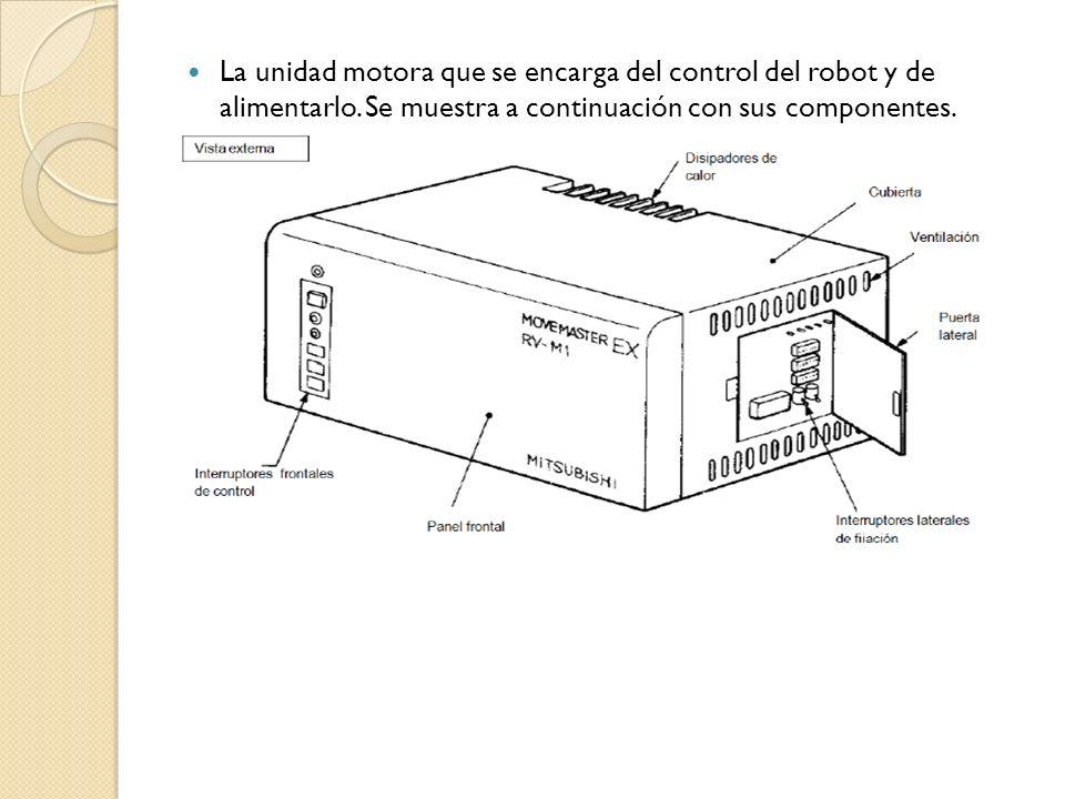 La unidad motora que se encarga del control del robot y de alimentarlo