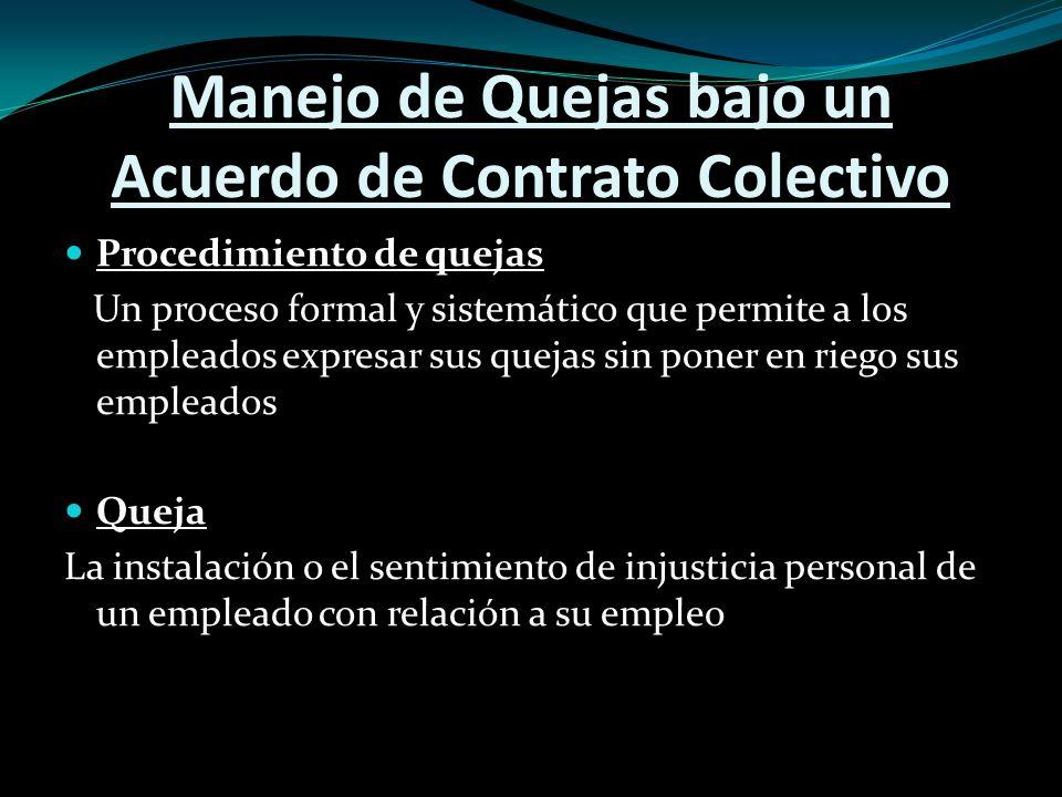 Manejo de Quejas bajo un Acuerdo de Contrato Colectivo
