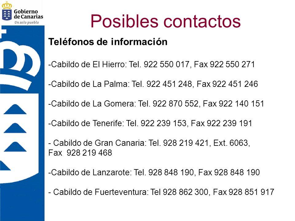Posibles contactos Teléfonos de información