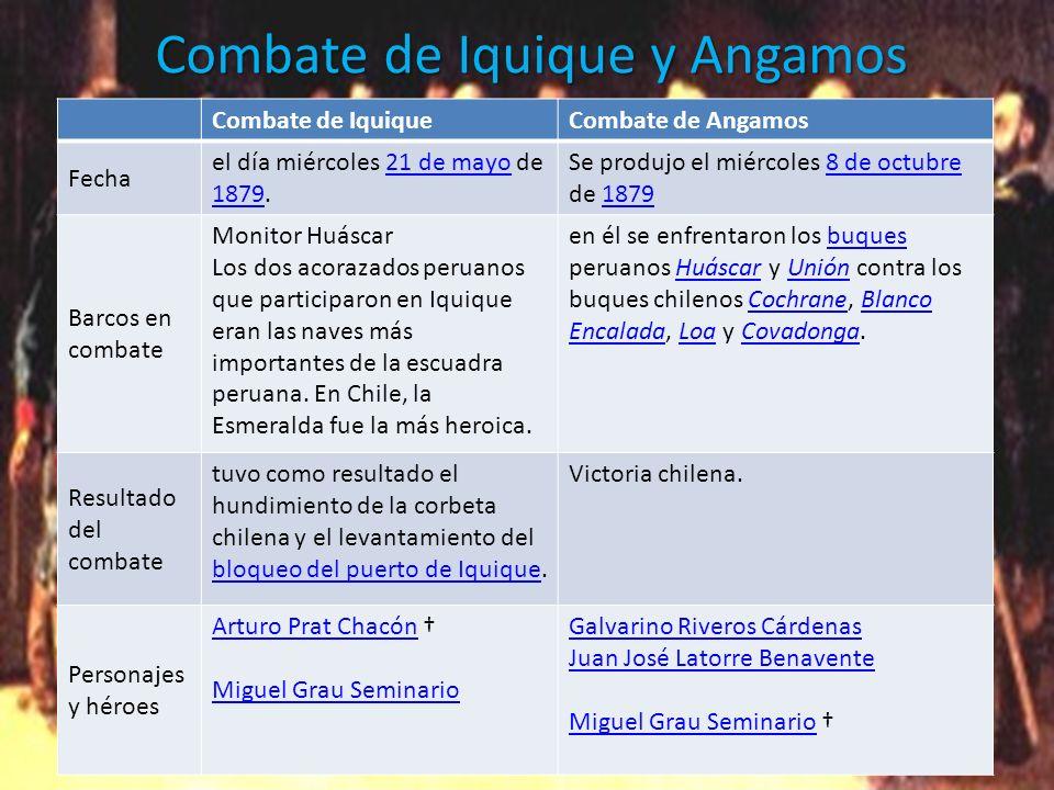 Combate de Iquique y Angamos