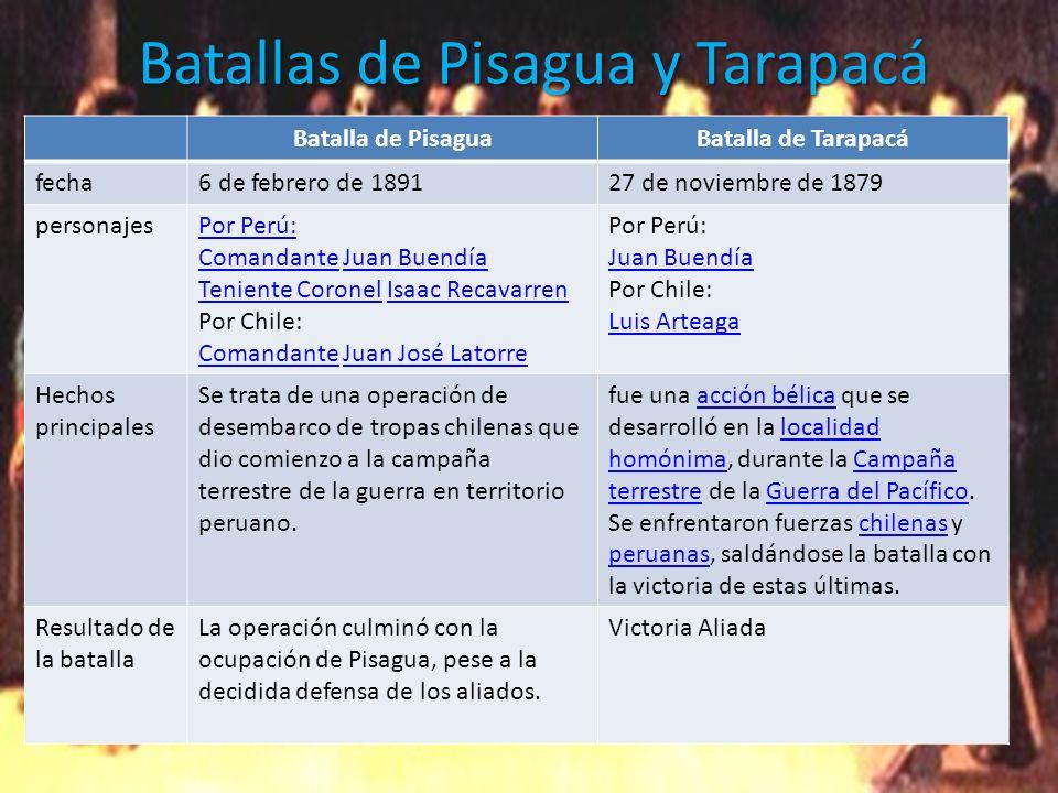 Batallas de Pisagua y Tarapacá