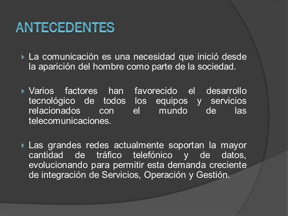 ANTECEDENTES La comunicación es una necesidad que inició desde la aparición del hombre como parte de la sociedad.