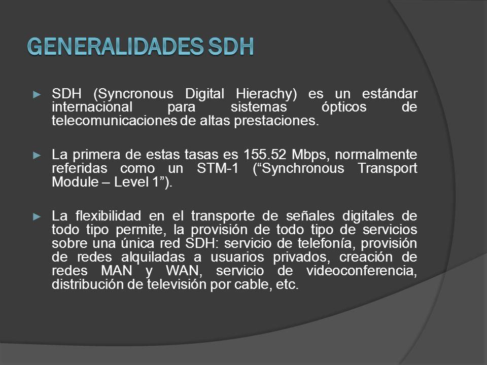 Generalidades SDH SDH (Syncronous Digital Hierachy) es un estándar internacional para sistemas ópticos de telecomunicaciones de altas prestaciones.