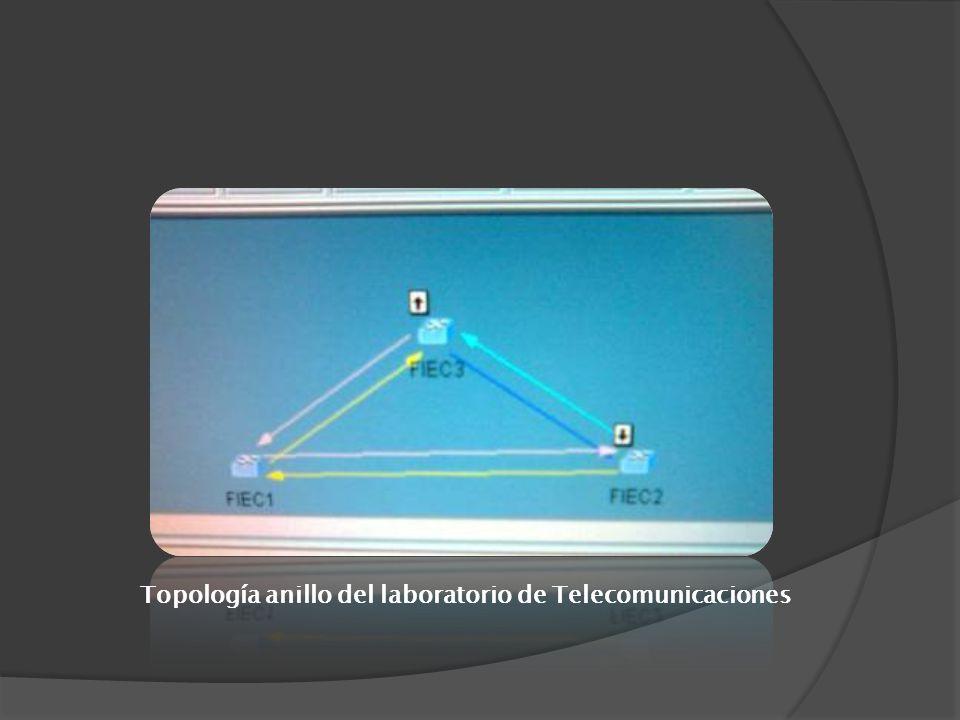 Topología anillo del laboratorio de Telecomunicaciones